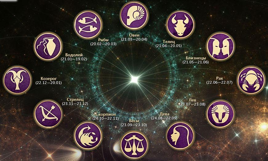 Гороскоп для путешественников: куда вас приведут звезды